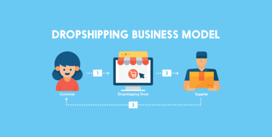 Dropshipping-business-model